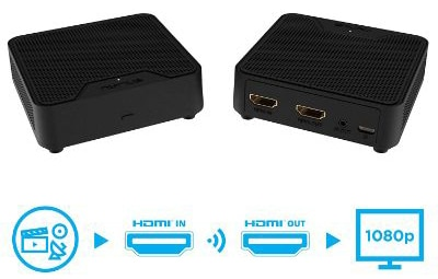 Nyrius WS55 Wireless HDMI Video Transmitter & Receiver for Streaming HD 1080p